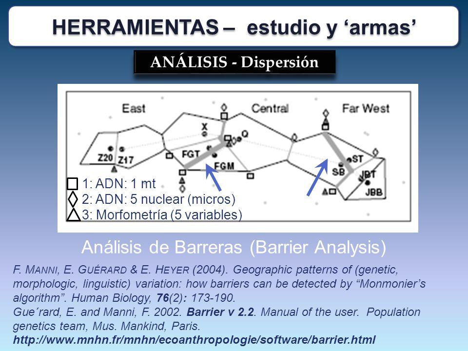 ANÁLISIS - Dispersión 1: ADN: 1 mt 2: ADN: 5 nuclear (micros) 3: Morfometría (5 variables) Análisis de Barreras (Barrier Analysis) F. M ANNI, E. G UÉR