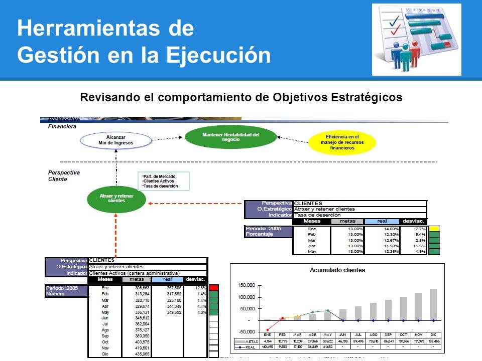 Revisando el comportamiento de Objetivos Estratégicos Herramientas de Gestión en la Ejecución