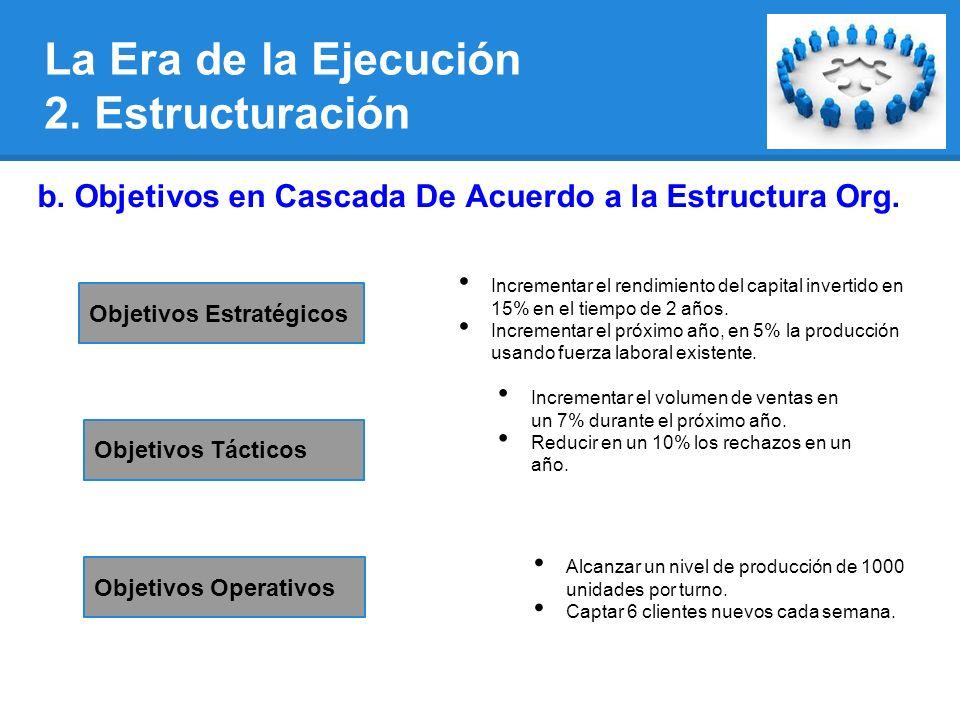 b.Objetivos en Cascada De Acuerdo a la Estructura Org.