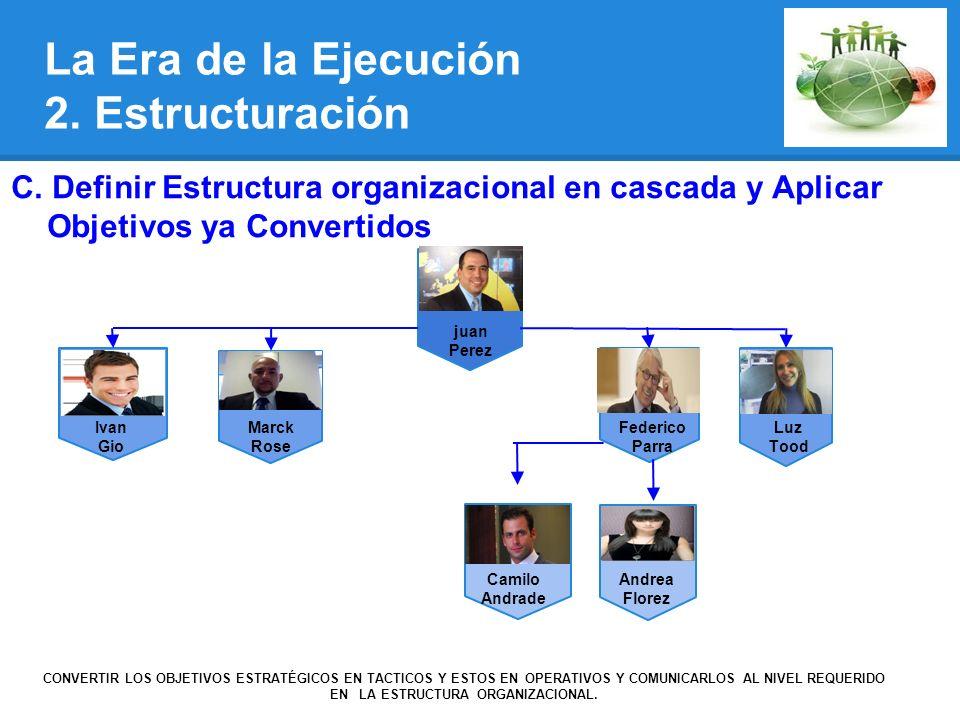 C. Definir Estructura organizacional en cascada y Aplicar Objetivos ya Convertidos CONVERTIR LOS OBJETIVOS ESTRATÉGICOS EN TACTICOS Y ESTOS EN OPERATI