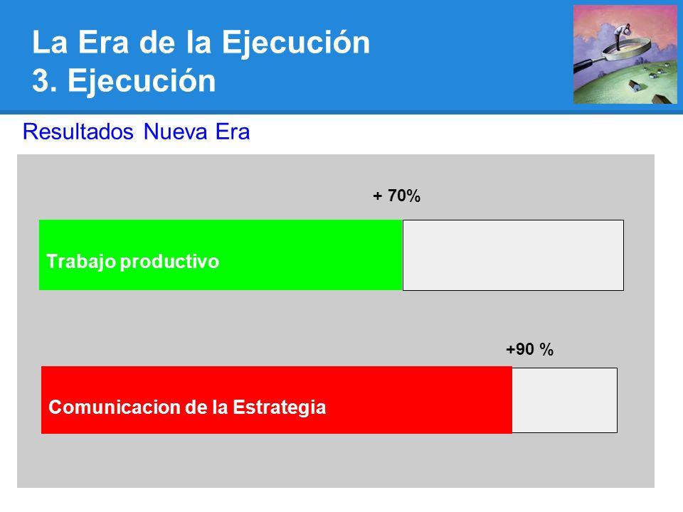 +90 % Trabajo productivo + 70% Resultados Nueva Era Comunicacion de la Estrategia La Era de la Ejecución 3.