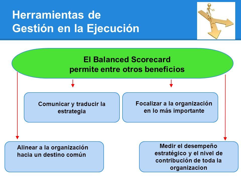 Herramientas de Gestión en la Ejecución El Balanced Scorecard permite entre otros beneficios Comunicar y traducir la estrategia Medir el desempeño estratégico y el nivel de contribución de toda la organizacion Focalizar a la organización en lo más importante Alinear a la organización hacia un destino común