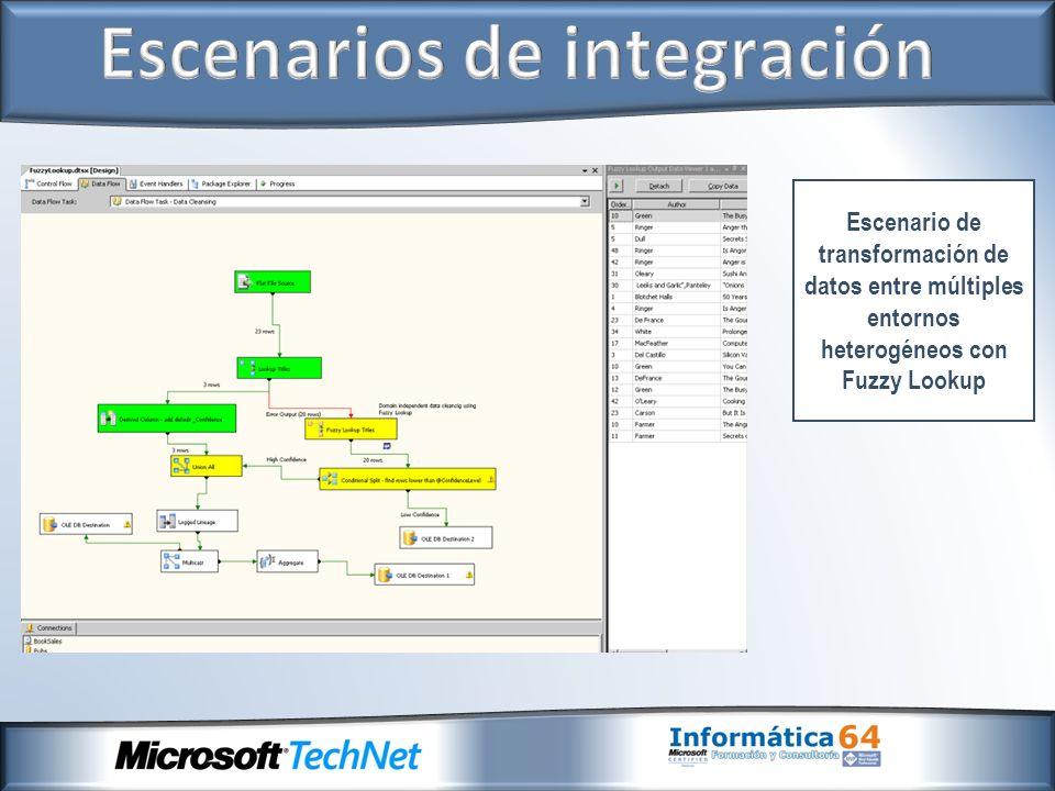 Escenario de transformación de datos entre múltiples entornos heterogéneos con Fuzzy Lookup