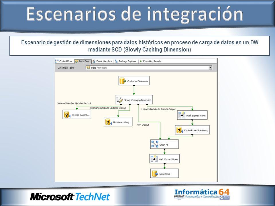 Escenario de gestión de dimensiones para datos históricos en proceso de carga de datos en un DW mediante SCD (Slowly Caching Dimension)