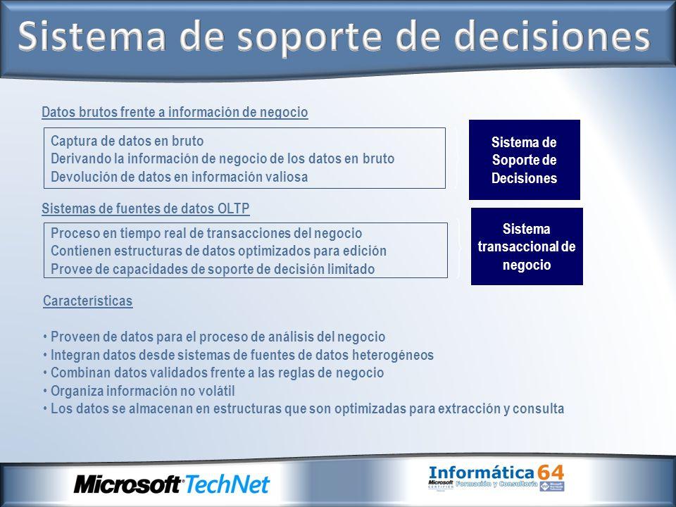 Datos brutos frente a información de negocio Captura de datos en bruto Derivando la información de negocio de los datos en bruto Devolución de datos e