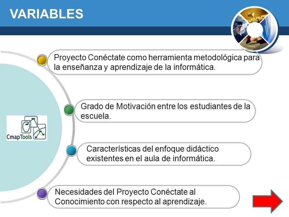 Proyecto Conéctate como herramienta metodológica para la enseñanza y aprendizaje de la informática. Grado de Motivación entre los estudiantes de la es