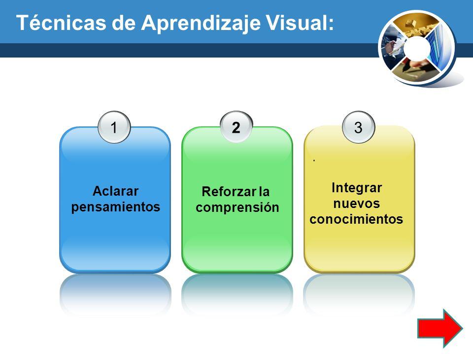 Técnicas de Aprendizaje Visual: 1 Aclarar pensamientos Reforzar la comprensión 23. Integrar nuevos conocimientos