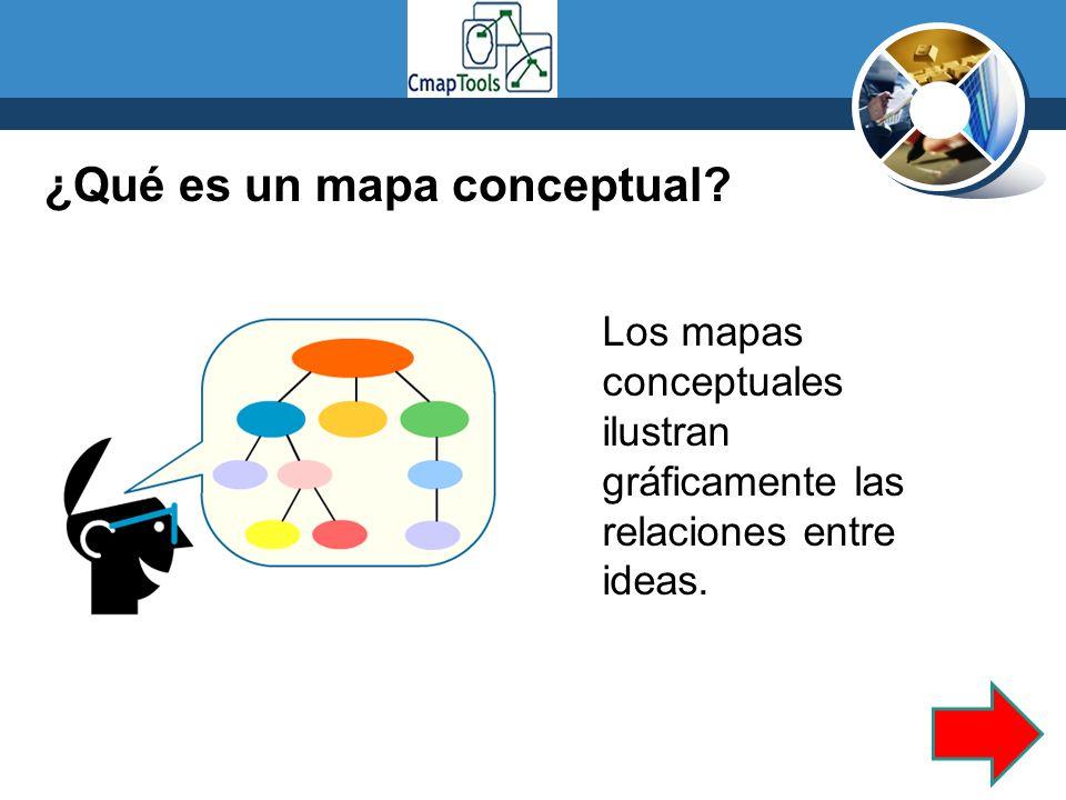 ¿Qué es un mapa conceptual? Los mapas conceptuales ilustran gráficamente las relaciones entre ideas.
