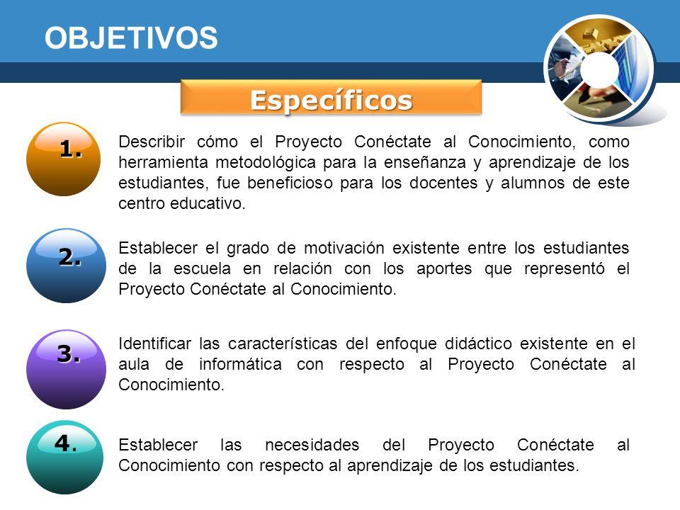 EspecíficosEspecíficos 1. Describir cómo el Proyecto Conéctate al Conocimiento, como herramienta metodológica para la enseñanza y aprendizaje de los e