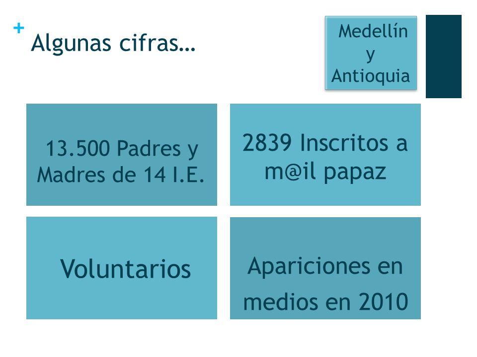 + Algunas cifras… 13.500 Padres y Madres de 14 I.E.