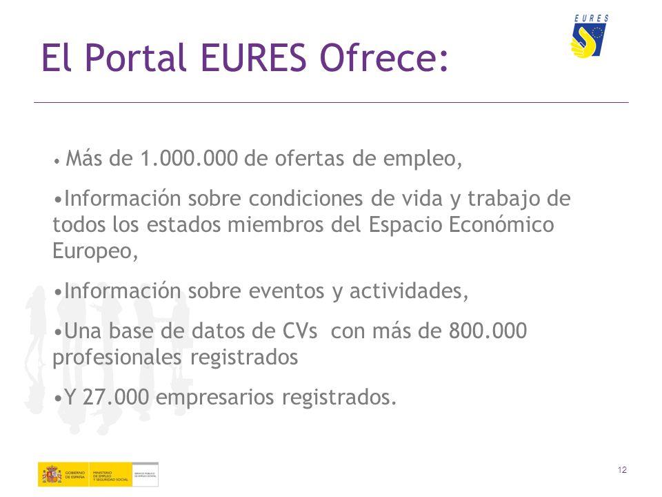 www.ec.europa.eu/eures www.ec.europa.eu/eures www.sepe.es/redEURES web de los Servicios Públicos de Empleo de la CCAAwww.sepe.es/redEURES Herramientas