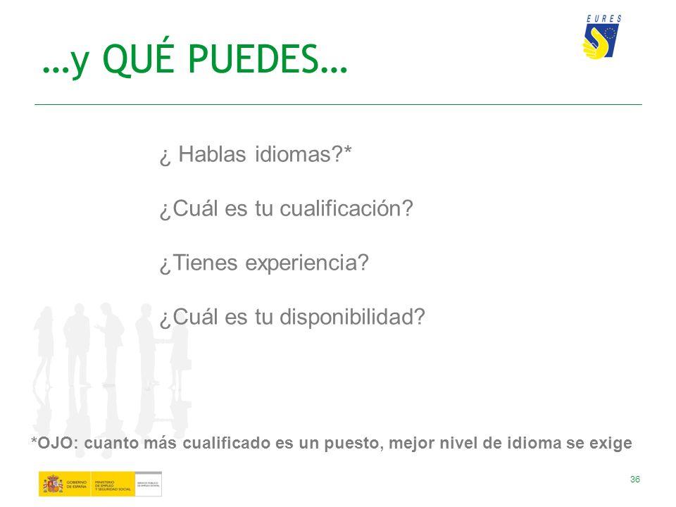 04. April 2011, © Bundesagentur für Arbeit Empresas que reclutan en España Apoyo a las empresas desde el primer momento Preselecci ó n de candidatos,