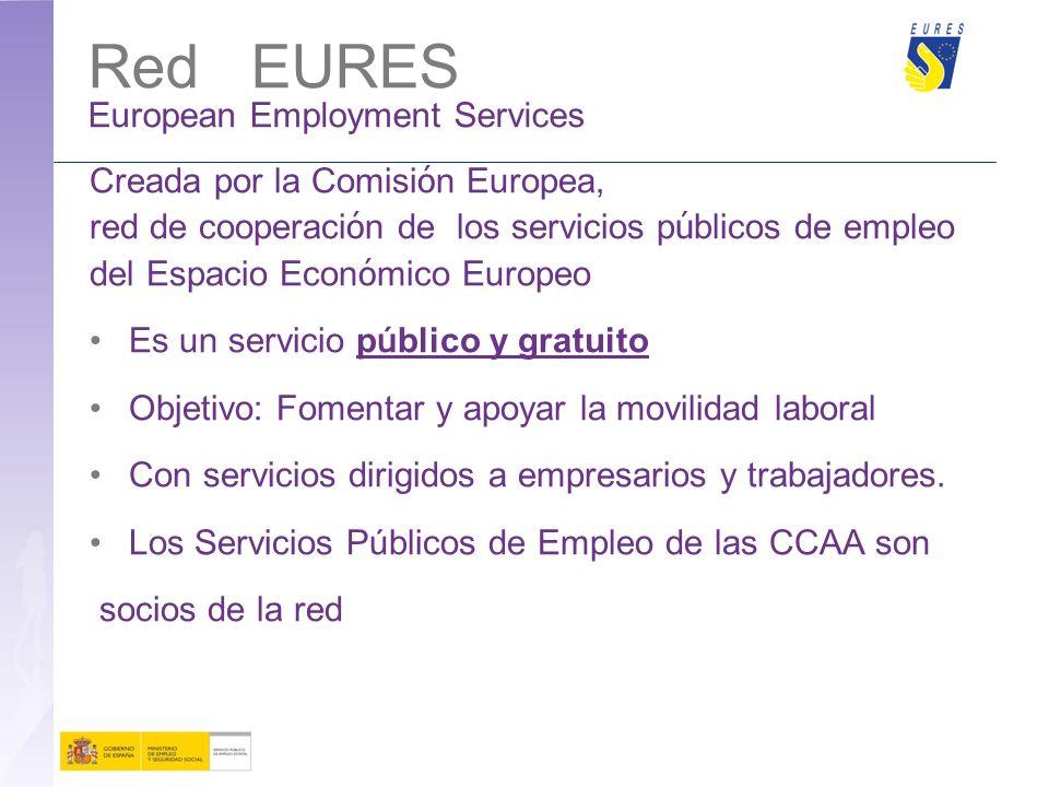 26 EURES en www.sepe.es/redEURES