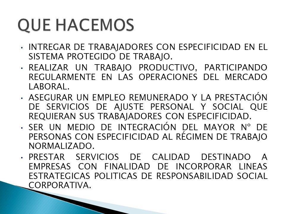 INTREGAR DE TRABAJADORES CON ESPECIFICIDAD EN EL SISTEMA PROTEGIDO DE TRABAJO. REALIZAR UN TRABAJO PRODUCTIVO, PARTICIPANDO REGULARMENTE EN LAS OPERAC