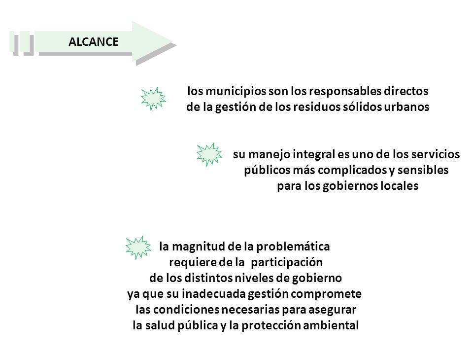 los municipios son los responsables directos de la gestión de los residuos sólidos urbanos su manejo integral es uno de los servicios públicos más com