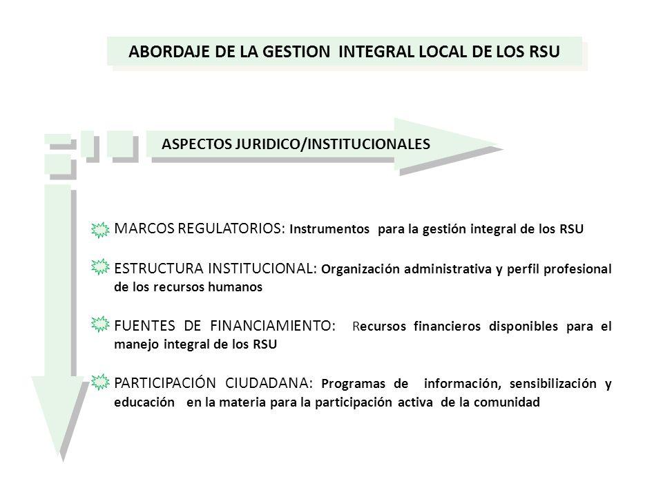 MARCOS REGULATORIOS: Instrumentos para la gestión integral de los RSU ESTRUCTURA INSTITUCIONAL: Organización administrativa y perfil profesional de lo