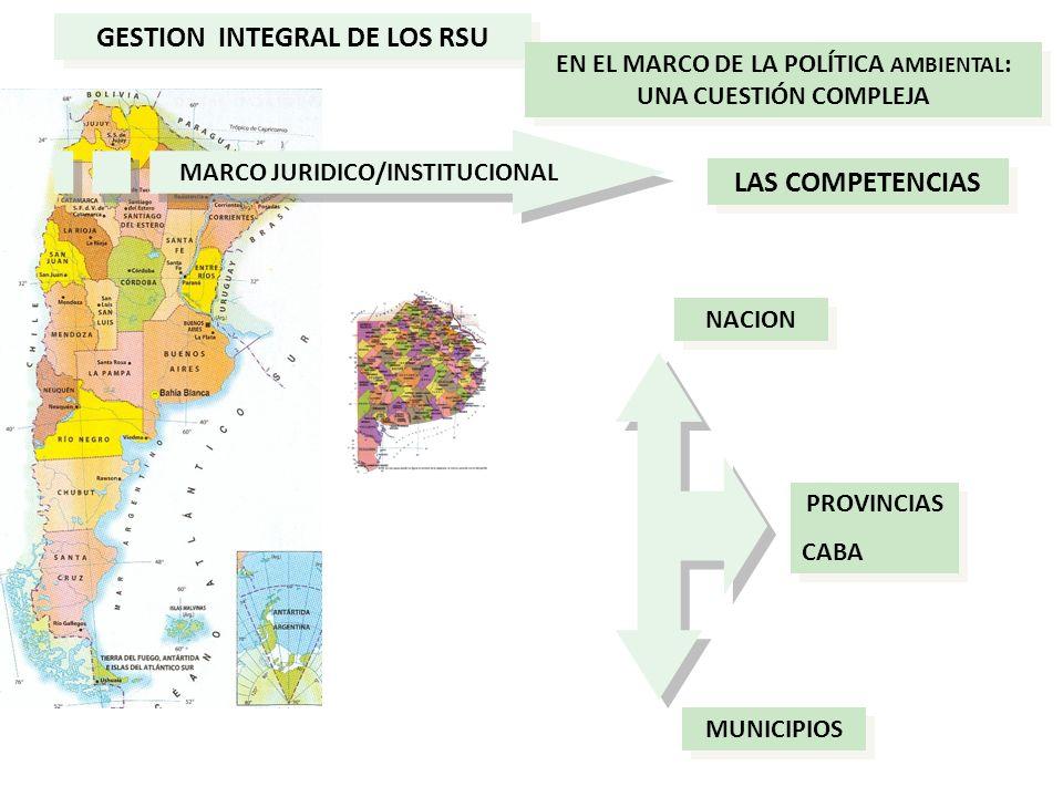 GESTION INTEGRAL DE LOS RSU LAS COMPETENCIAS MARCO JURIDICO/INSTITUCIONAL NACION PROVINCIAS CABA PROVINCIAS CABA MUNICIPIOS EN EL MARCO DE LA POLÍTICA