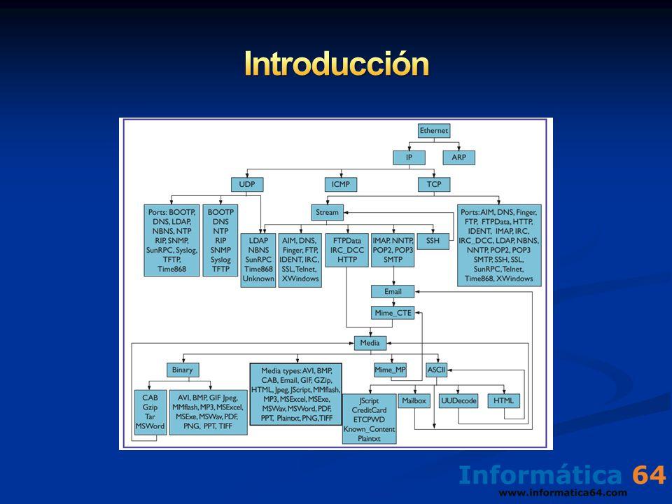No TODO es automatizable (Nunca lo será…) No TODO es automatizable (Nunca lo será…) Existen protocolos no documentados Existen protocolos no documentados Datos cifrados Datos cifrados Ingeniería inversa Ingeniería inversa