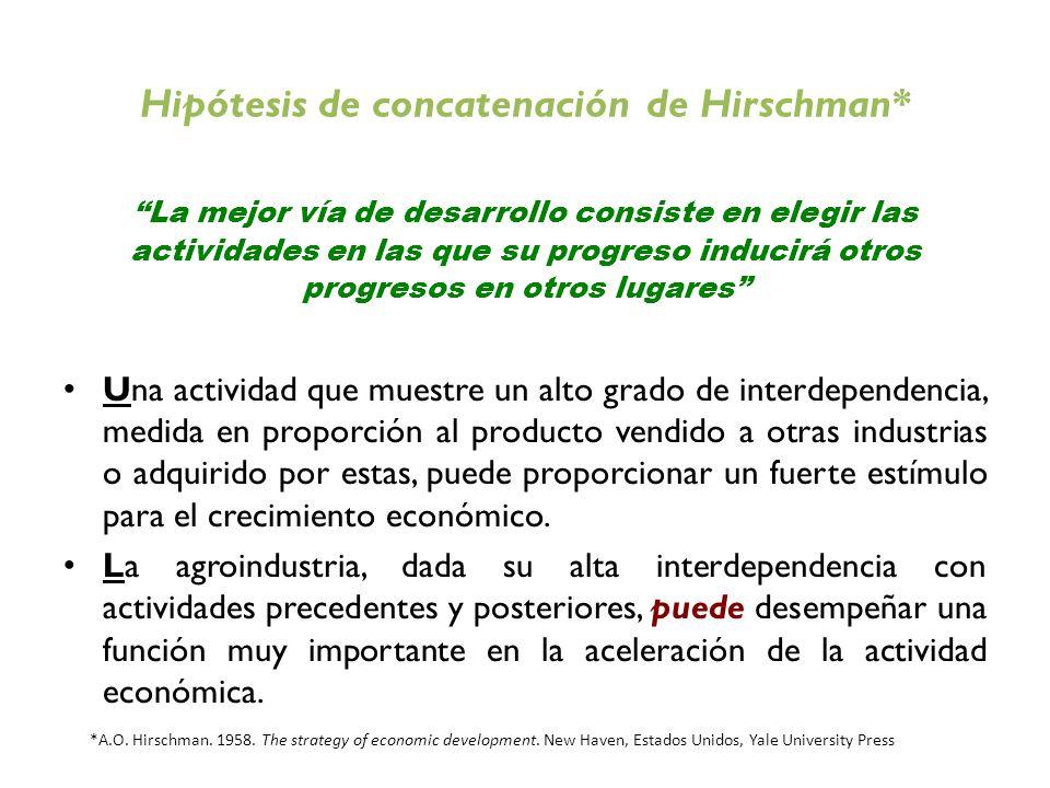 Hipótesis de concatenación de Hirschman* La mejor vía de desarrollo consiste en elegir las actividades en las que su progreso inducirá otros progresos