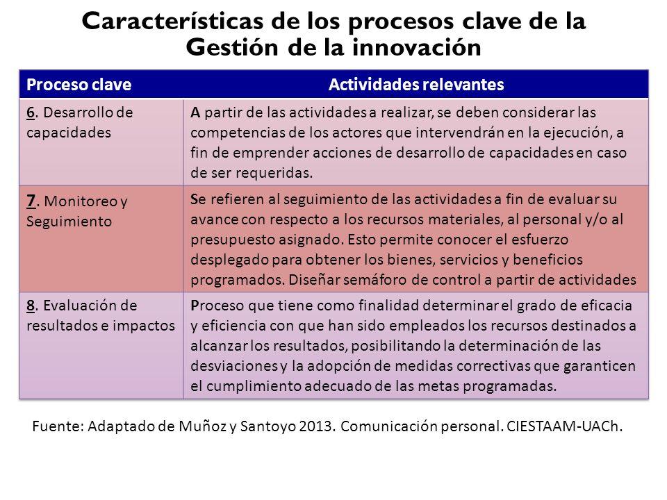 Características de los procesos clave de la Gestión de la innovación Fuente: Adaptado de Muñoz y Santoyo 2013. Comunicación personal. CIESTAAM-UACh.