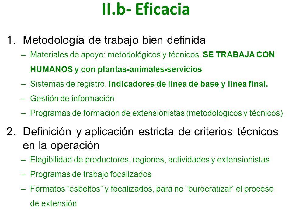 II.b- Eficacia 1.Metodología de trabajo bien definida –Materiales de apoyo: metodológicos y técnicos. SE TRABAJA CON HUMANOS y con plantas-animales-se