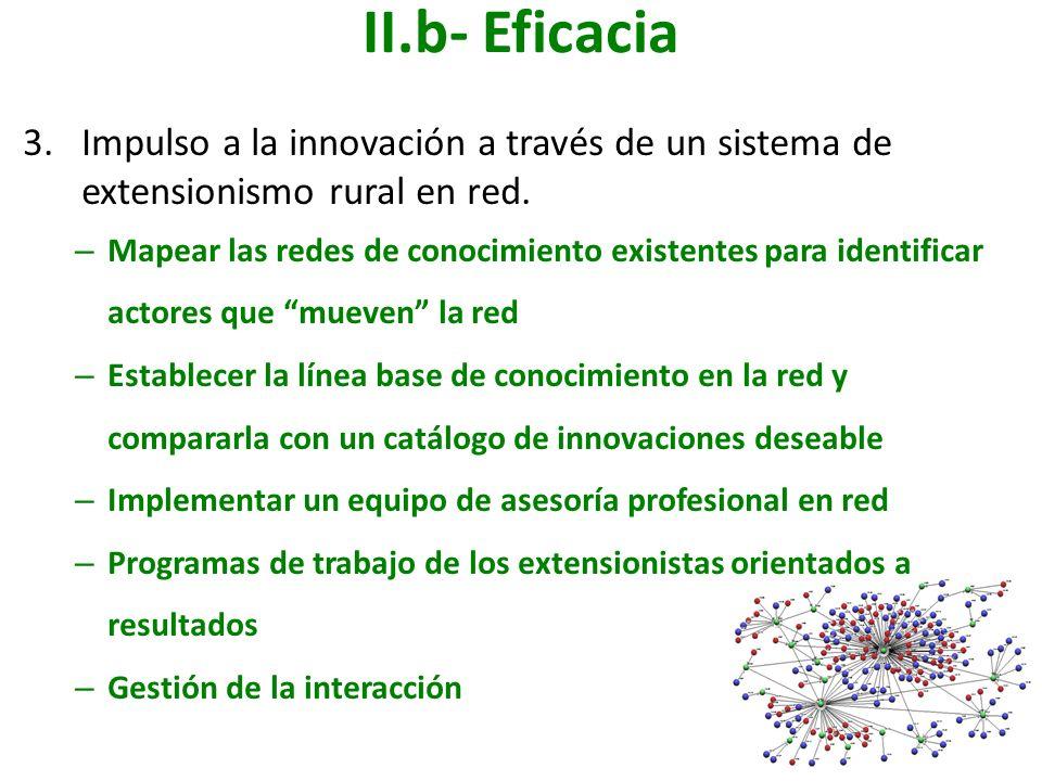 II.b- Eficacia 3.Impulso a la innovación a través de un sistema de extensionismo rural en red. – Mapear las redes de conocimiento existentes para iden