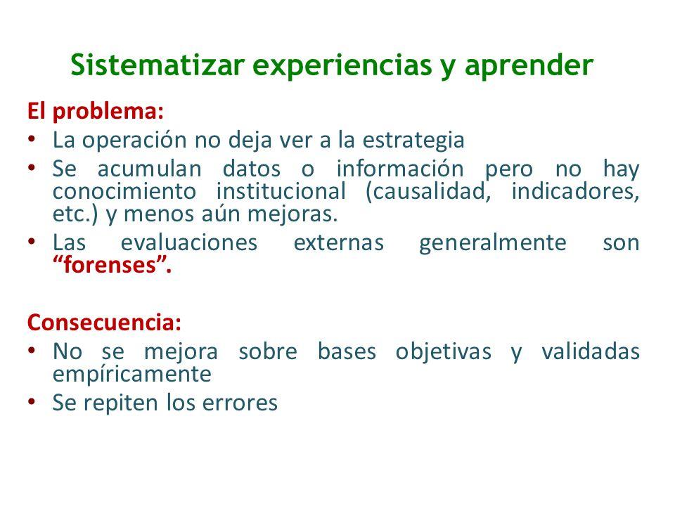 Sistematizar experiencias y aprender El problema: La operación no deja ver a la estrategia Se acumulan datos o información pero no hay conocimiento in