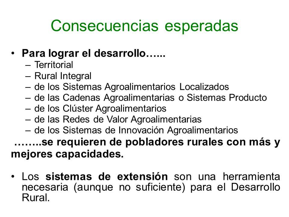Consecuencias esperadas Para lograr el desarrollo…... –Territorial –Rural Integral –de los Sistemas Agroalimentarios Localizados –de las Cadenas Agroa