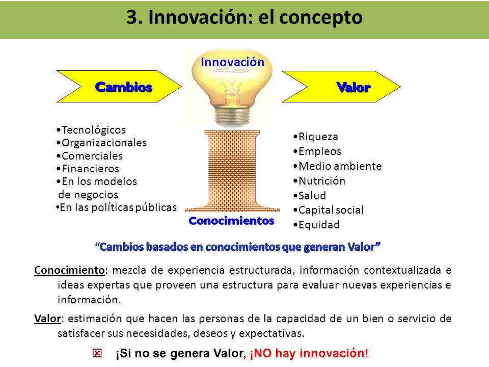 ¡Si no se genera Valor, ¡NO hay innovación! ¡Si no se genera Valor, ¡NO hay innovación! TecnológicosTecnológicos OrganizacionalesOrganizacionales Come