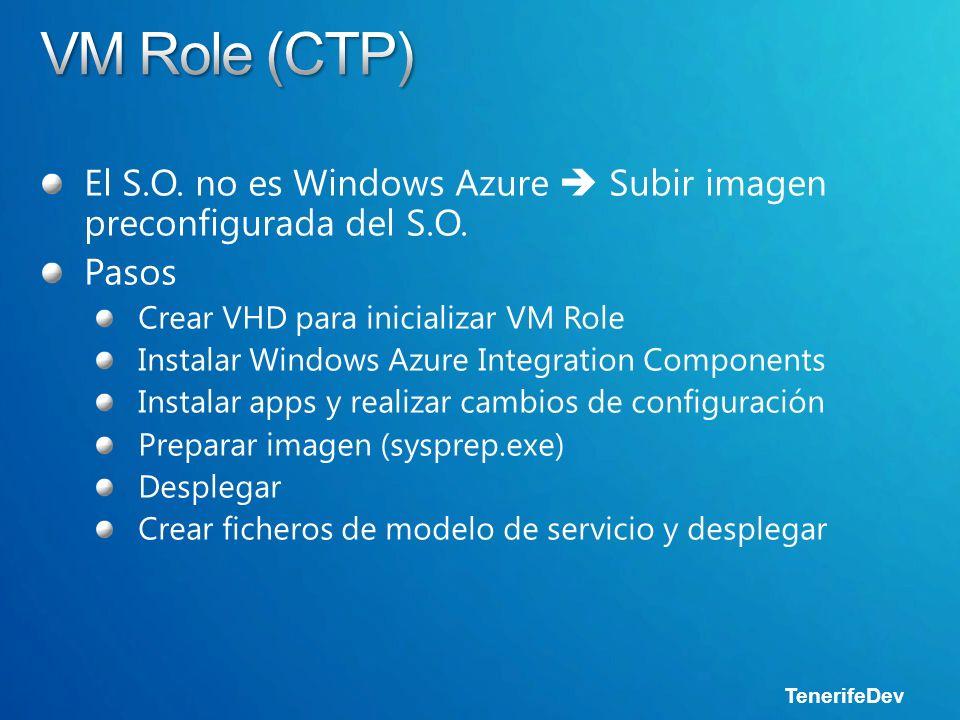 TenerifeDev El S.O. no es Windows Azure Subir imagen preconfigurada del S.O.