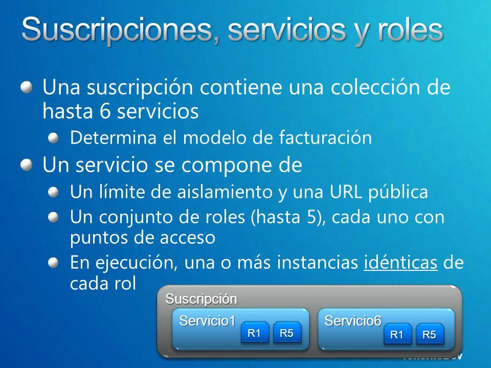 TenerifeDev Una suscripción contiene una colección de hasta 6 servicios Determina el modelo de facturación Un servicio se compone de Un límite de aislamiento y una URL pública Un conjunto de roles (hasta 5), cada uno con puntos de acceso En ejecución, una o más instancias idénticas de cada rol SuscripciónSuscripción Servicio1Servicio1Servicio6Servicio6 R1R1R5R5 R1R1R5R5