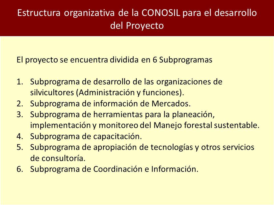 Estructura organizativa de la CONOSIL para el desarrollo del Proyecto El proyecto se encuentra dividida en 6 Subprogramas 1.Subprograma de desarrollo de las organizaciones de silvicultores (Administración y funciones).