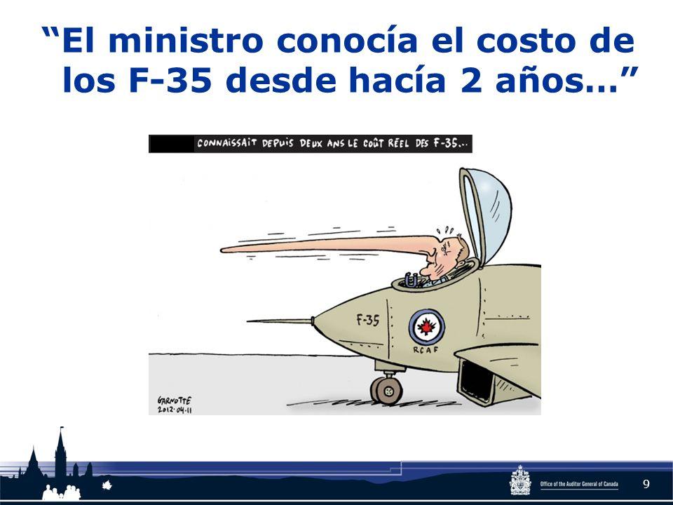 El ministro conocía el costo de los F-35 desde hacía 2 años… 9