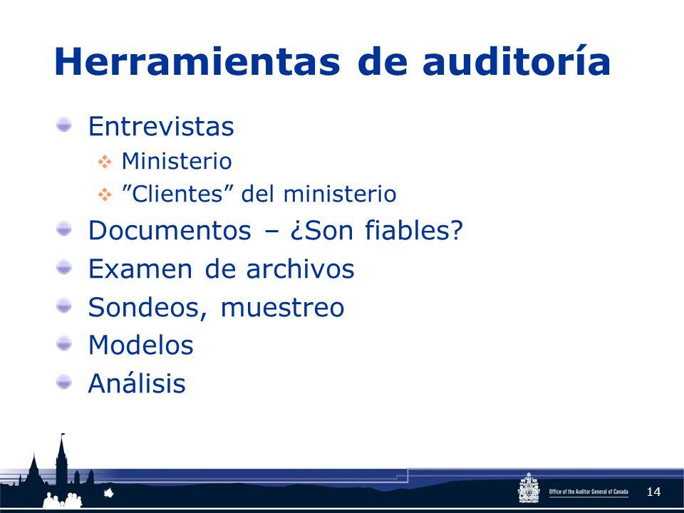 Herramientas de auditoría Entrevistas Ministerio Clientes del ministerio Documentos – ¿Son fiables? Examen de archivos Sondeos, muestreo Modelos Análi