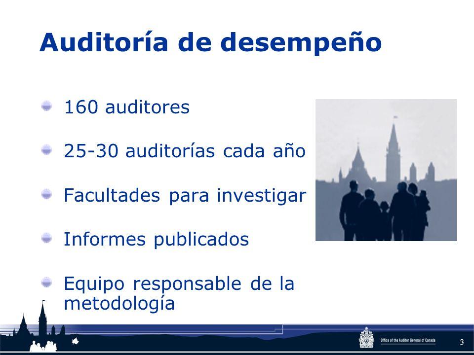 Auditoría de desempeño 160 auditores 25-30 auditorías cada año Facultades para investigar Informes publicados Equipo responsable de la metodología 3