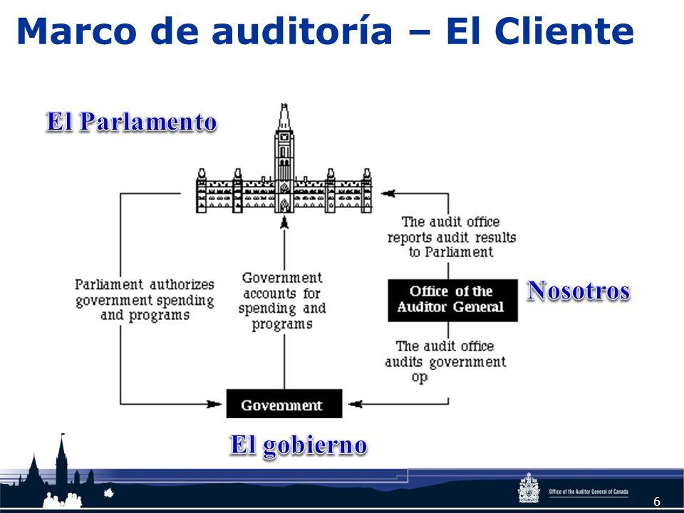 6 Marco de auditoría – El Cliente