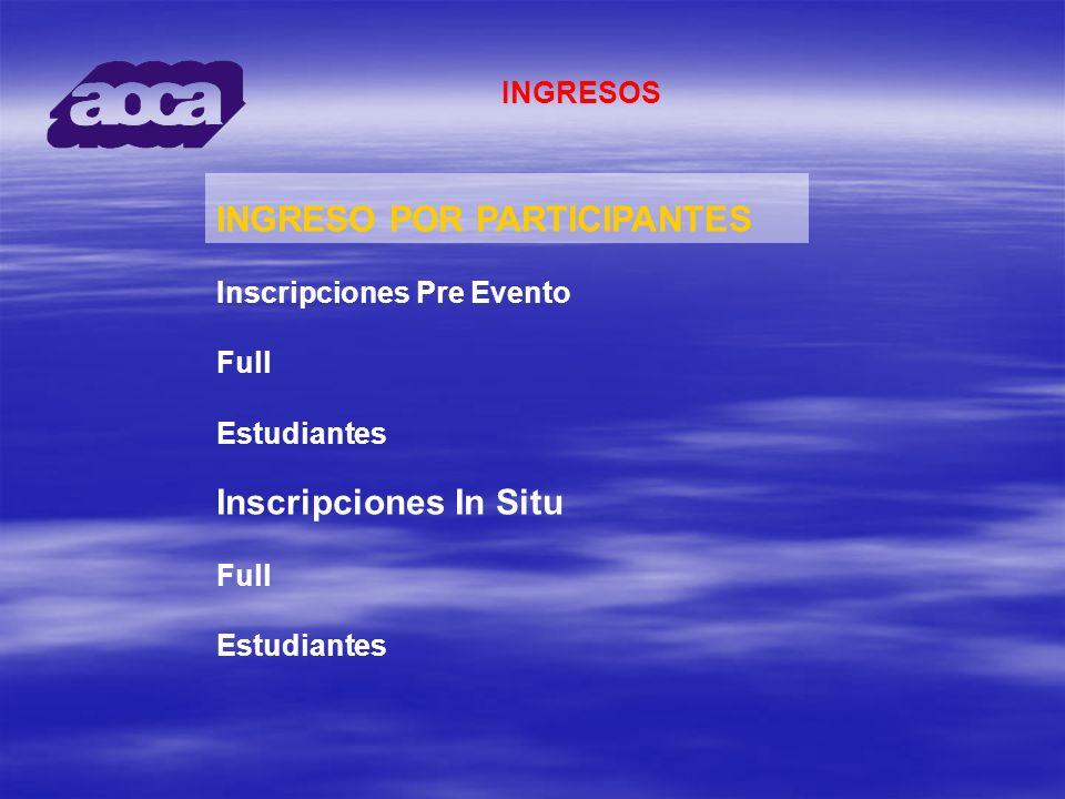 INGRESOS INGRESO POR PARTICIPANTES Inscripciones Pre Evento Full Estudiantes Inscripciones In Situ Full Estudiantes