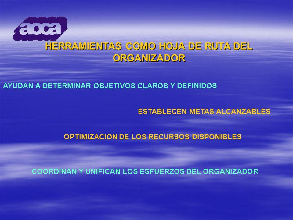 HERRAMIENTAS COMO HOJA DE RUTA DEL ORGANIZADOR AYUDAN A DETERMINAR OBJETIVOS CLAROS Y DEFINIDOS ESTABLECEN METAS ALCANZABLES OPTIMIZACION DE LOS RECUR