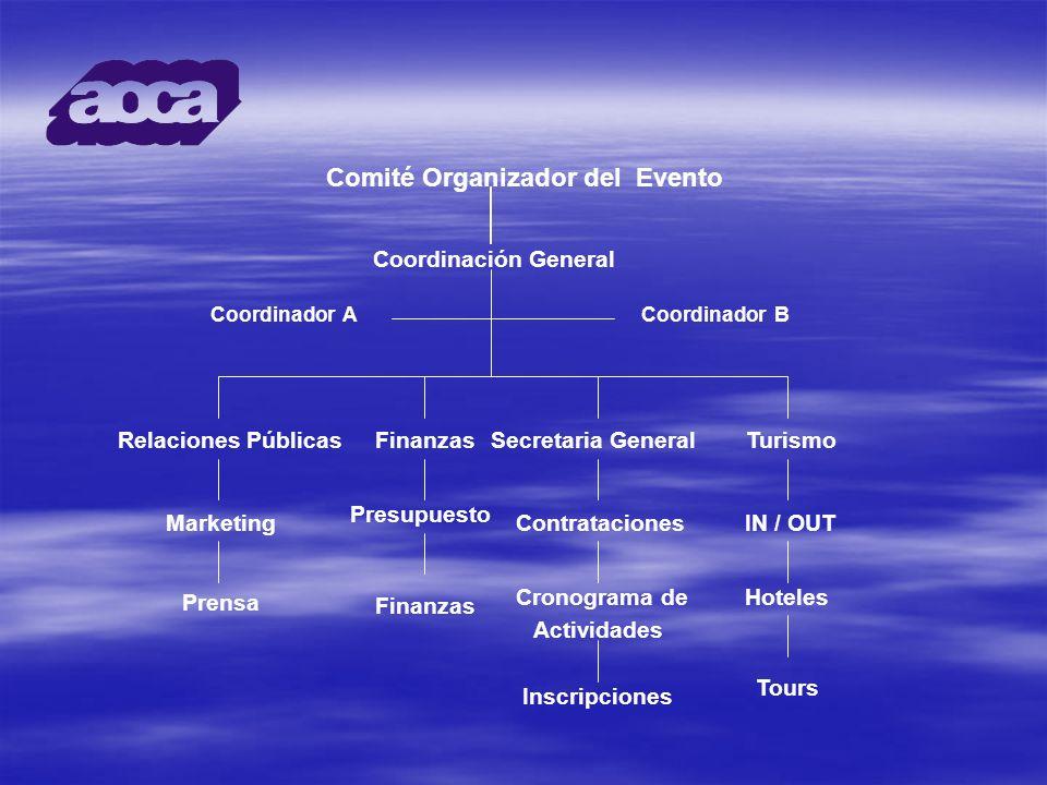 Coordinador B Relaciones Públicas Inscripciones Finanzas Presupuesto Finanzas Actividades Cronograma de Contrataciones Secretaria General Tours Hotele