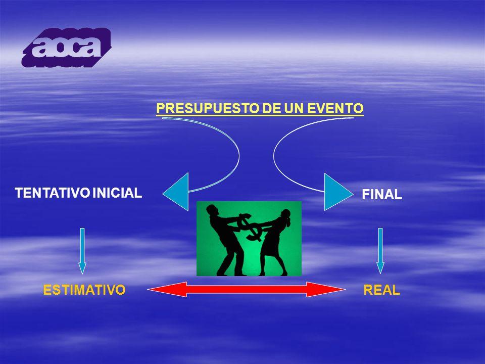 PRESUPUESTO DE UN EVENTO TENTATIVO INICIAL FINAL ESTIMATIVOREAL