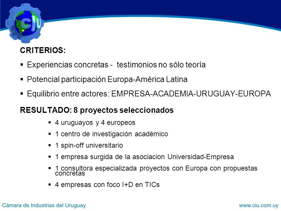 CRITERIOS: Experiencias concretas - testimonios no sólo teoría Potencial participación Europa-América Latina Equilibrio entre actores: EMPRESA-ACADEMIA-URUGUAY-EUROPA RESULTADO: 8 proyectos seleccionados 4 uruguayos y 4 europeos 1 centro de investigación académico 1 spin-off universitario 1 empresa surgida de la asociacion Universidad-Empresa 1 consultora especializada proyectos con Europa con propuestas concretas 4 empresas con foco I+D en TICs