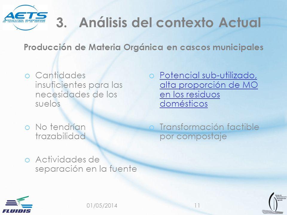 01/05/201411 Producción de Materia Orgánica en cascos municipales oCantidades insuficientes para las necesidades de los suelos oNo tendrían trazabilid