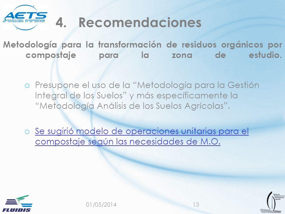 01/05/201413 Metodología para la transformación de residuos orgánicos por compostaje para la zona de estudio. oPresupone el uso de la Metodología para