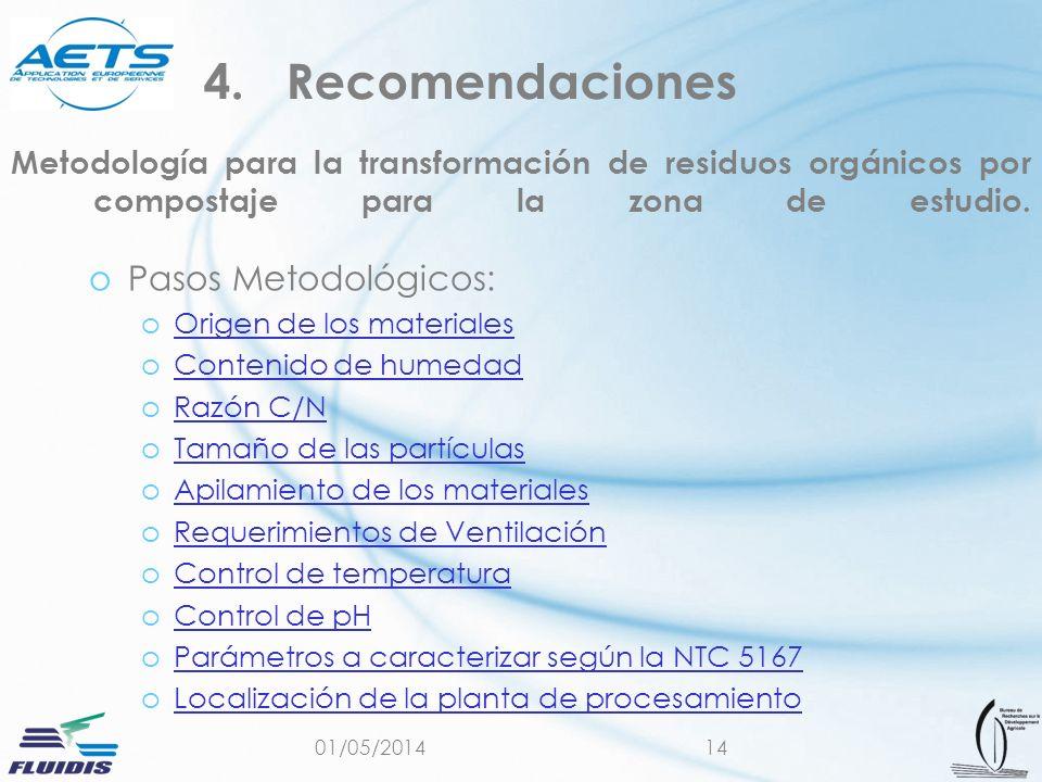 01/05/201414 Metodología para la transformación de residuos orgánicos por compostaje para la zona de estudio.