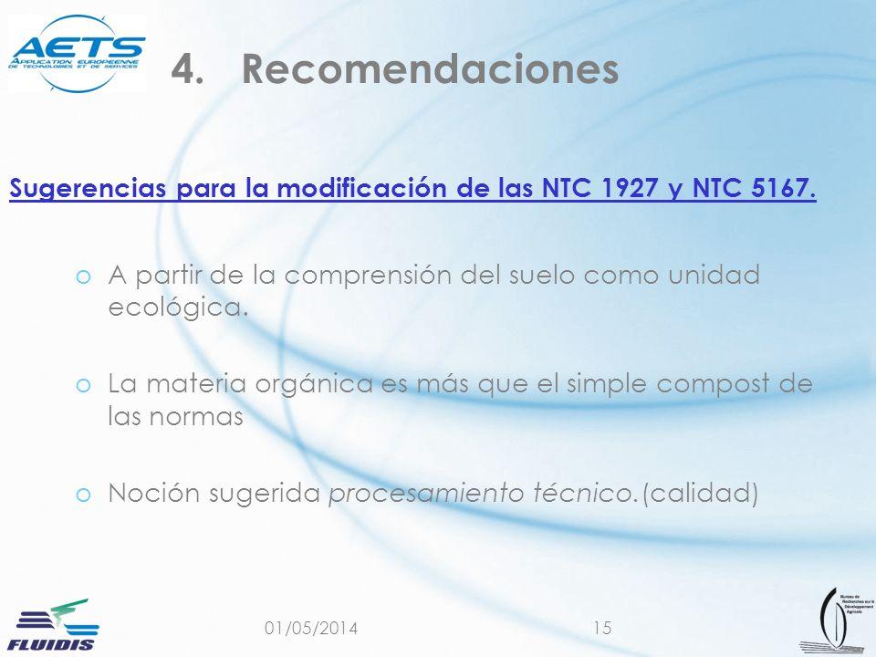 01/05/201415 Sugerencias para la modificación de las NTC 1927 y NTC 5167. oA partir de la comprensión del suelo como unidad ecológica. oLa materia org