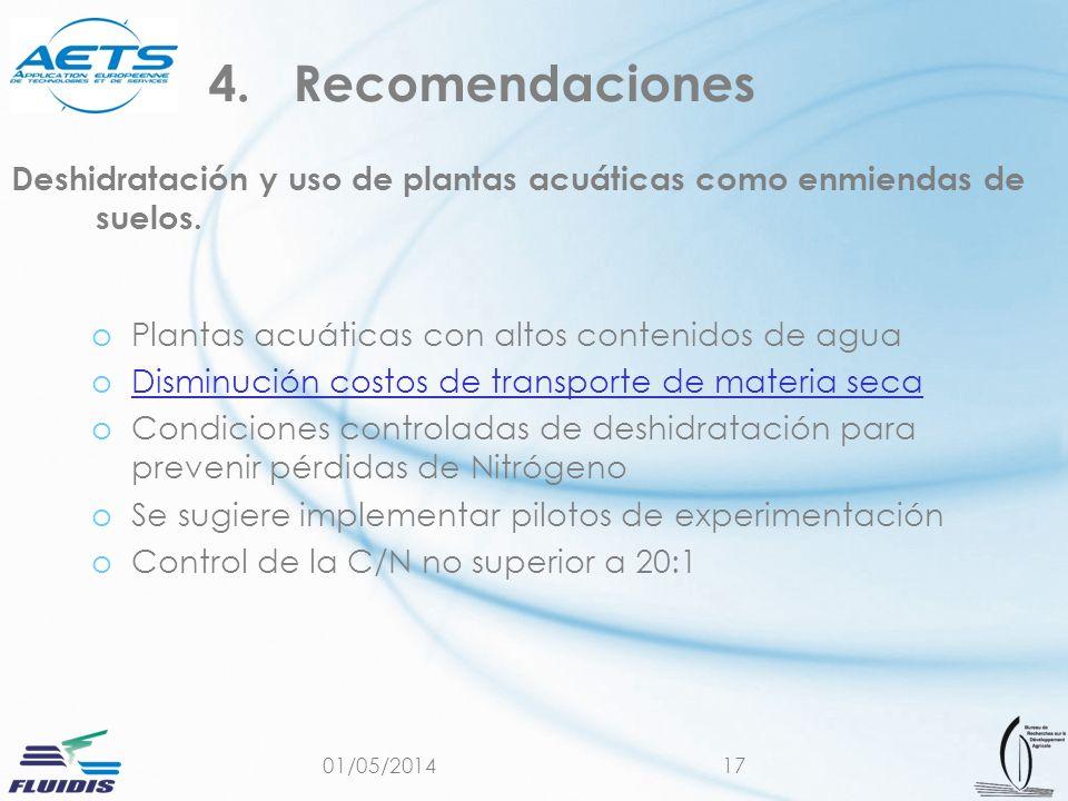 01/05/201417 Deshidratación y uso de plantas acuáticas como enmiendas de suelos. oPlantas acuáticas con altos contenidos de agua oDisminución costos d