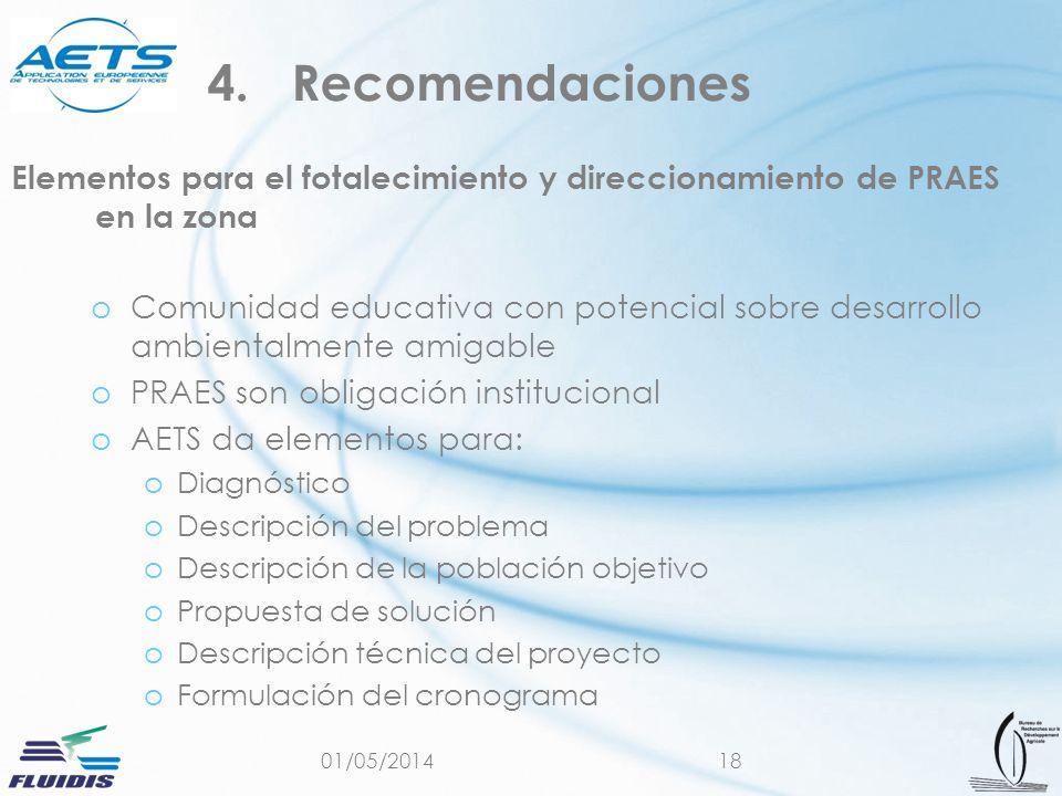01/05/201418 Elementos para el fotalecimiento y direccionamiento de PRAES en la zona oComunidad educativa con potencial sobre desarrollo ambientalment