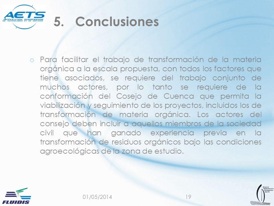01/05/201419 o Para facilitar el trabajo de transformación de la materia orgánica a la escala propuesta, con todos los factores que tiene asociados, s