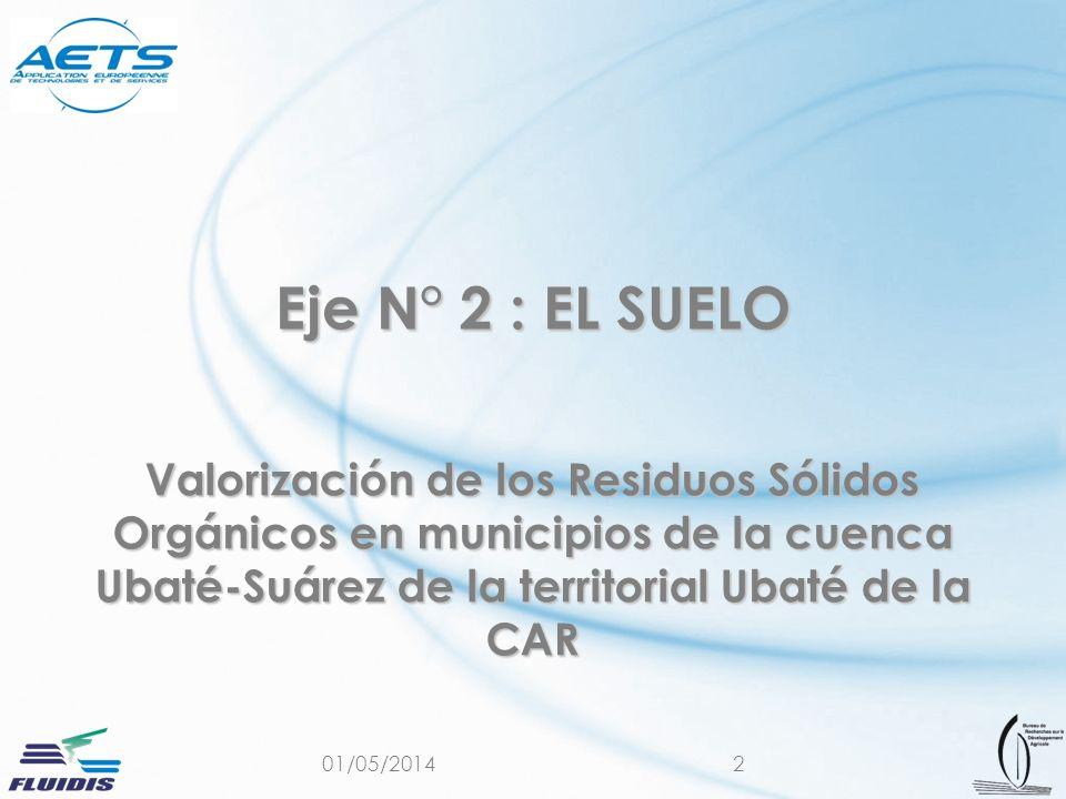 01/05/20142 Eje N° 2 : EL SUELO Valorización de los Residuos Sólidos Orgánicos en municipios de la cuenca Ubaté-Suárez de la territorial Ubaté de la CAR
