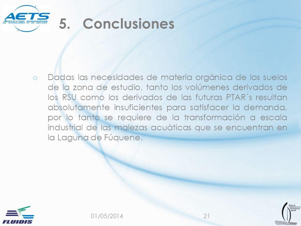 01/05/201421 o Dadas las necesidades de materia orgánica de los suelos de la zona de estudio, tanto los volúmenes derivados de los RSU como los deriva